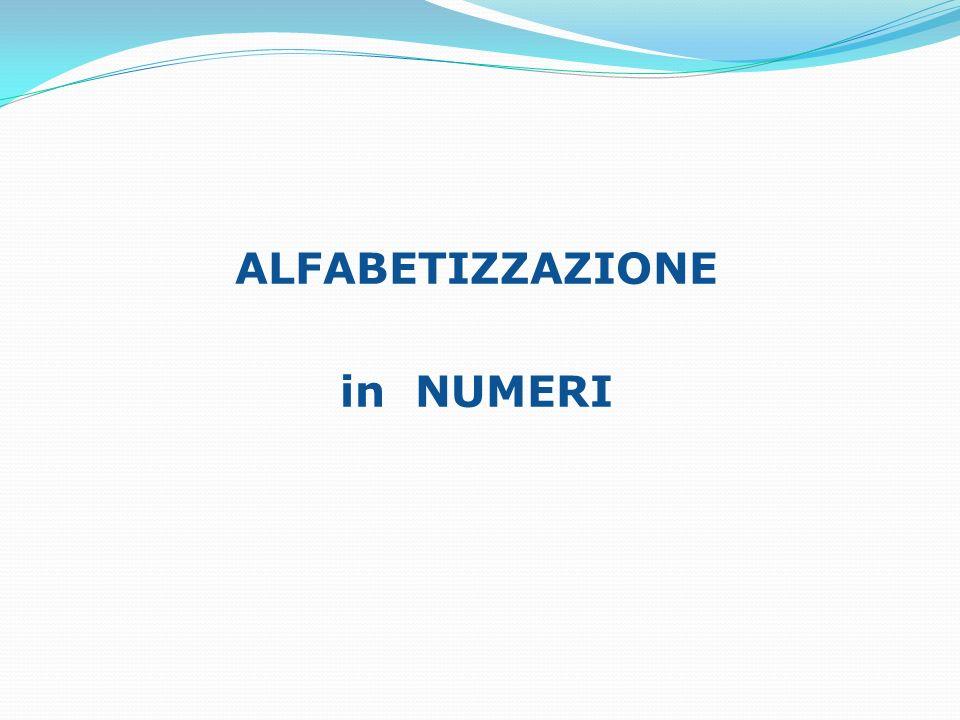 Organizzazione: Calendarizzazione attività Alfa, Orari docenti/classi Informatizzazione documenti Catalogo on line aggiornato con i Corsi di alfabetizzazione/Italiano L2 proposti dal CTP Biella per la.s.