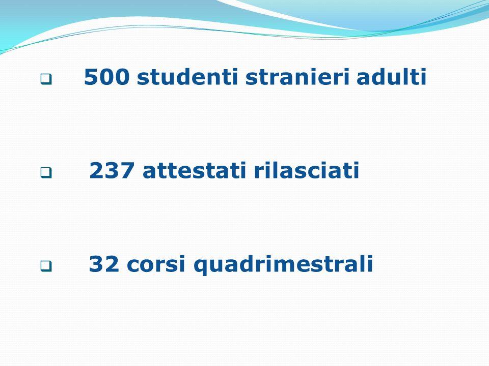 500 studenti stranieri adulti 237 attestati rilasciati 32 corsi quadrimestrali