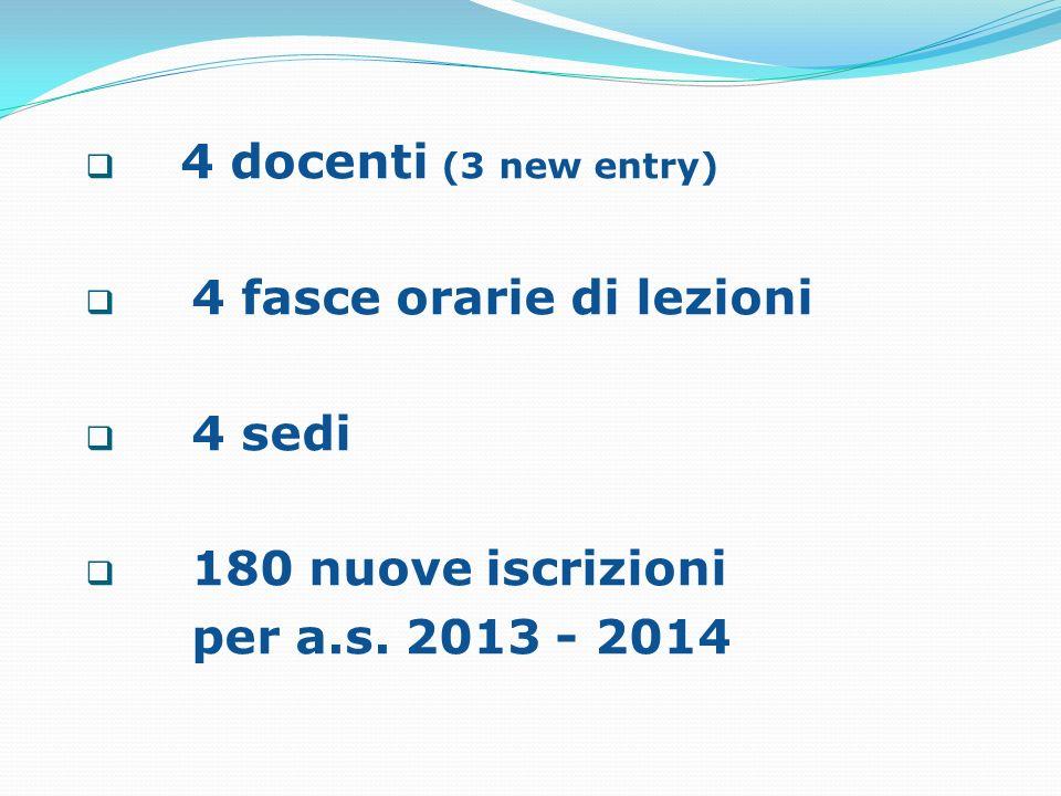 4 docenti (3 new entry) 4 fasce orarie di lezioni 4 sedi 180 nuove iscrizioni per a.s. 2013 - 2014