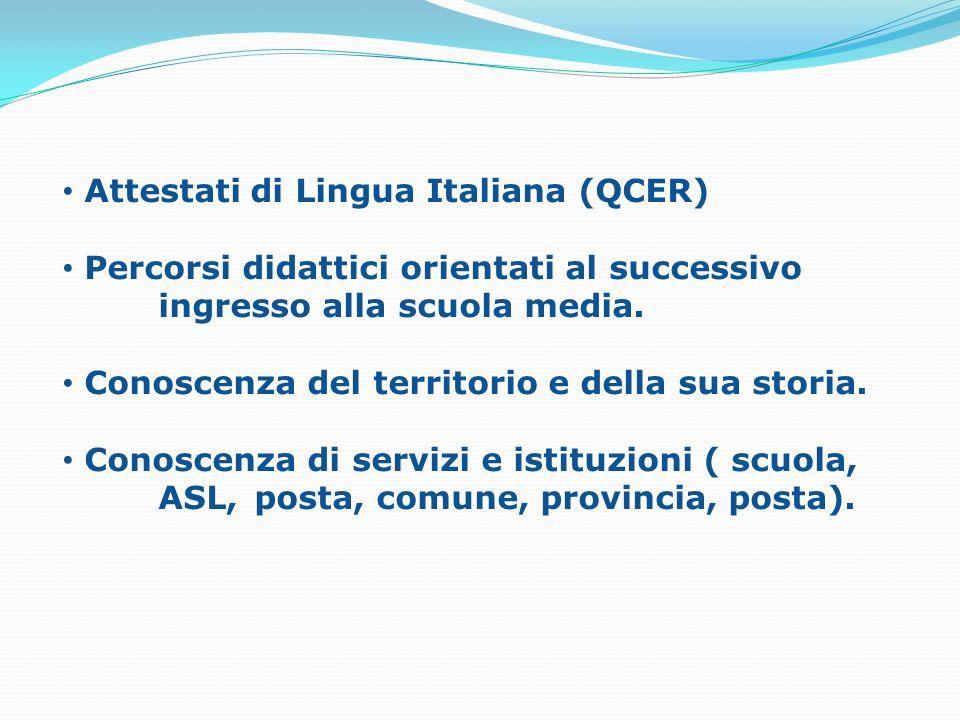 Attestati di Lingua Italiana (QCER) Percorsi didattici orientati al successivo ingresso alla scuola media. Conoscenza del territorio e della sua stori