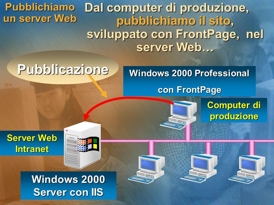 Pubblichiamo un server Web Dal computer di produzione, pubblichiamo il sito, sviluppato con FrontPage, nel server Web… Server Web Intranet Windows 2000 Server con IIS Windows 2000 Professional con FrontPage Computer di produzione Pubblicazione