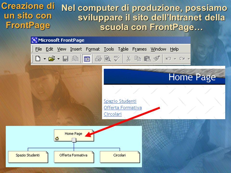 Creazione di un sito con FrontPage Nel computer di produzione, possiamo sviluppare il sito dellIntranet della scuola con FrontPage…