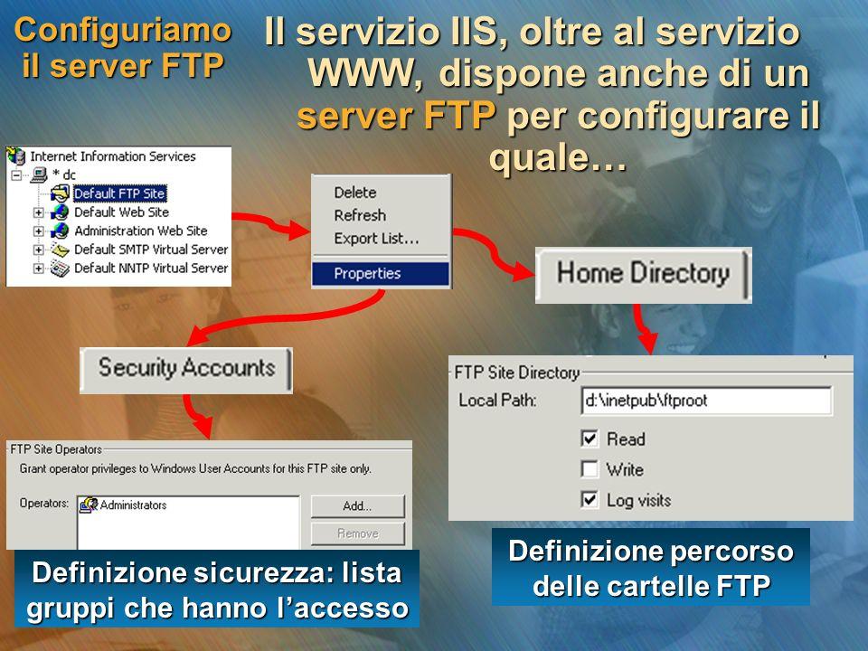 Configuriamo il server FTP Il servizio IIS, oltre al servizio WWW, dispone anche di un server FTP per configurare il quale… Definizione percorso delle cartelle FTP Definizione sicurezza: lista gruppi che hanno laccesso
