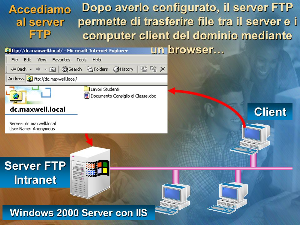 Accediamo al server FTP Server FTP Intranet Client Windows 2000 Server con IIS Dopo averlo configurato, il server FTP permette di trasferire file tra il server e i computer client del dominio mediante un browser…