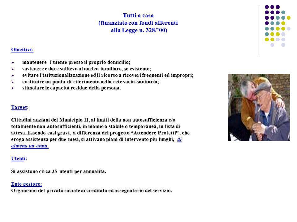 CENTRI DIURNI PER ANZIANI FRAGILI Sono due: Centro Diurno Il Girasole, sito in Via Mascagni 156/B (per gli anziani residenti nei quartieri Centro Diurno Africano, Trieste, Vescovio) Centro Diurno Il Girasole, sito in Via Mascagni 156/B (per gli anziani residenti nei quartieri Centro Diurno Africano, Trieste, Vescovio) Centro Diurno Lo Scacciapensieri, sito in Via Tiepolo 21 ( per gli anziani residenti nei quartieri Parioli, Flaminio e Villaggio Olimpico).