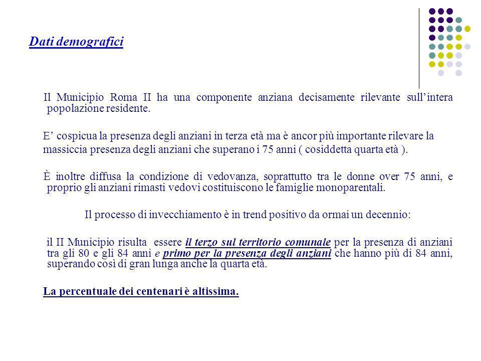 DATI DEL MUNICIPIO (aggiornati al 31.12.2006) Fonte: Comune di Roma/ Assessorato alle Politiche Sociali e Promozione della salute Progetto Nonna Roma / Pony della solidarietà POPOLAZIONE ULTRA65ENNE Municipio II II 65 - 69 7.759 70 -74 6.253 75 - 79 5.832 80 - 84 4.968 Oltre 5.814 Totale 30.626 % sul totale pop.