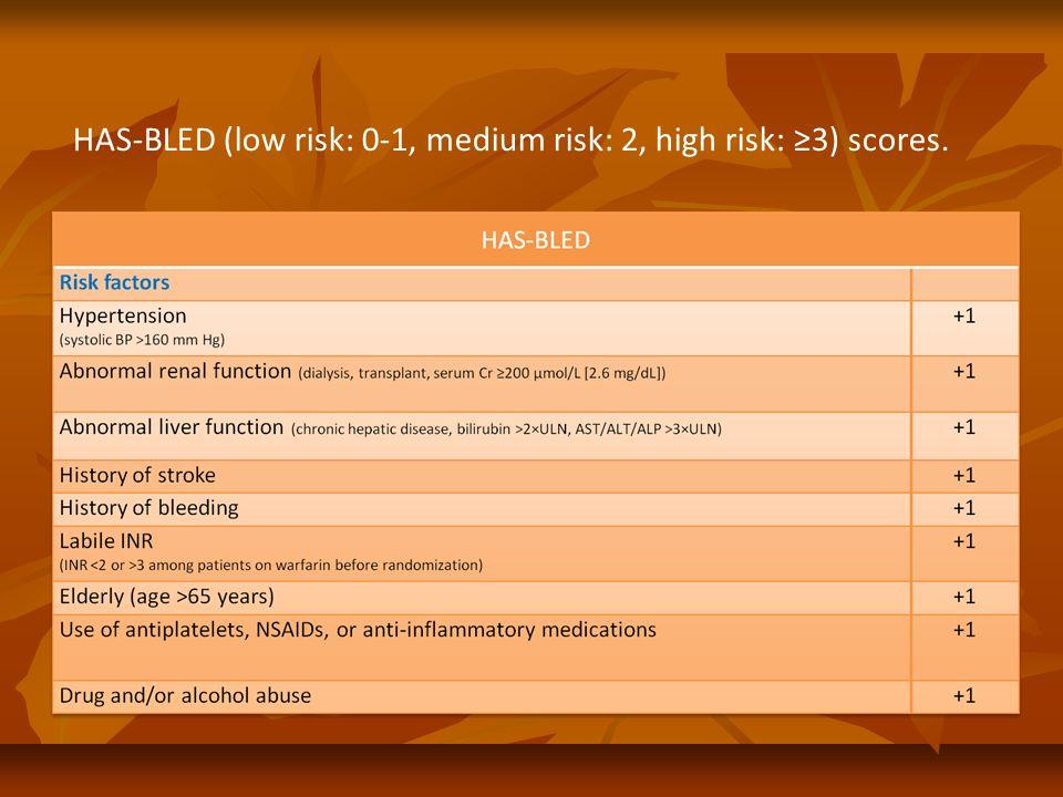 HAS-BLED (low risk: 0-1, medium risk: 2, high risk: 3) scores.