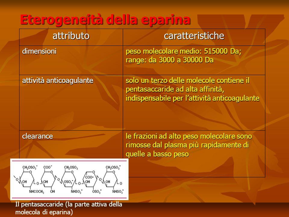 Eparine a basso peso molecolare (EBPM)