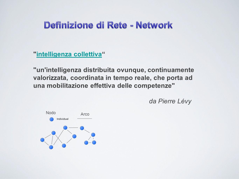 intelligenza collettivaintelligenza collettiva un intelligenza distribuita ovunque, continuamente valorizzata, coordinata in tempo reale, che porta ad una mobilitazione effettiva delle competenze da Pierre Lévy Nodo Arco