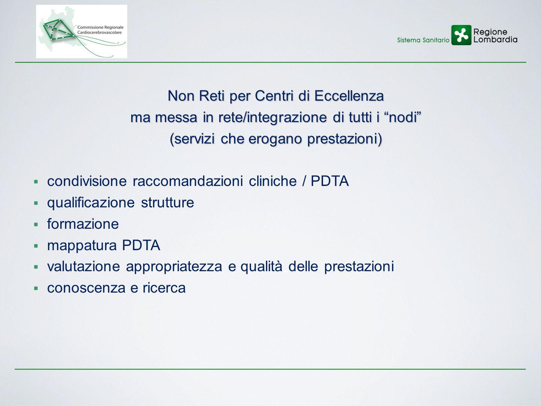 Non Reti per Centri di Eccellenza ma messa in rete/integrazione di tutti i nodi (servizi che erogano prestazioni) condivisione raccomandazioni cliniche / PDTA qualificazione strutture formazione mappatura PDTA valutazione appropriatezza e qualità delle prestazioni conoscenza e ricerca