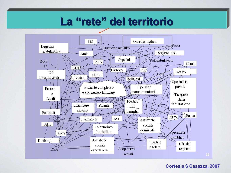 Cortesia S Casazza, 2007 La rete del territorio.