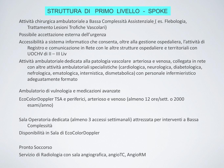 Attività chirurgica ambulatoriale a Bassa Complessità Assistenziale ( es.