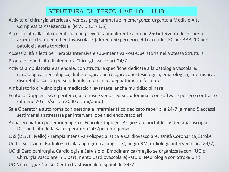 STRUTTURA DI TERZO LIVELLO - HUB Attività di chirurgia arteriosa e venosa programmata e in emergenza-urgenza a Media e Alta Complessità Assistenziale (P.M.