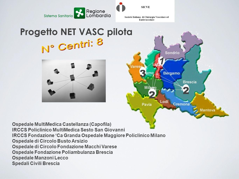 Progetto NET VASC pilota Ospedale MultiMedica Castellanza (Capofila) IRCCS Policlinico MultiMedica Sesto San Giovanni IRCCS Fondazione Ca Granda Osped