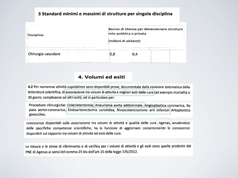 Censimento Nazionale dei Centri Pubblico/Privato, SC/SS/SD www.sicve.it