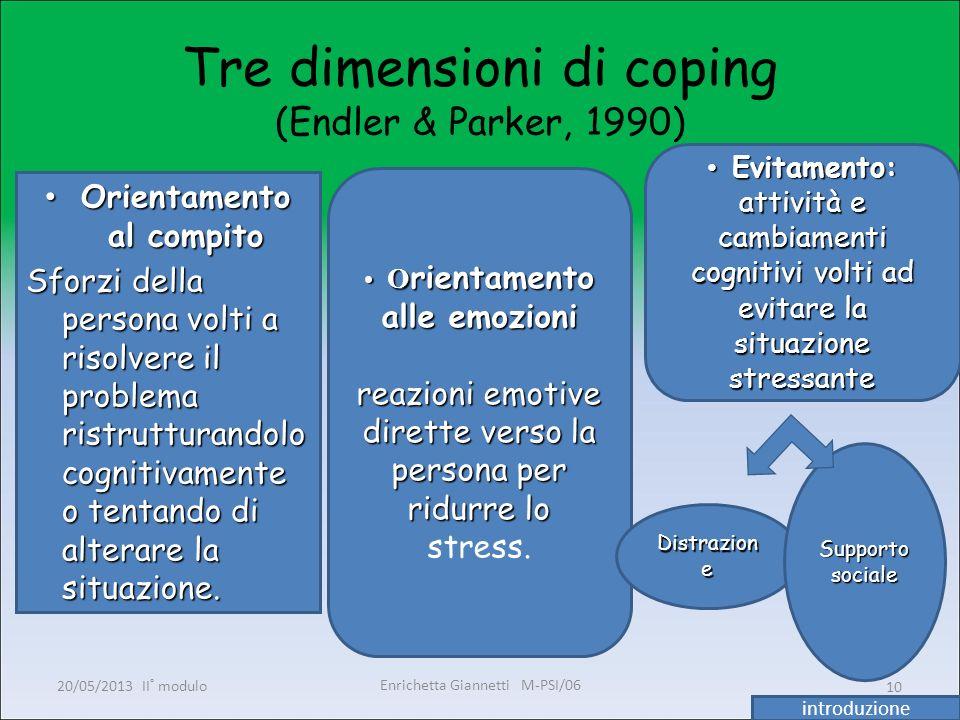 Enrichetta Giannetti M-PSI/06 20/05/2013 II° modulo10 Tre dimensioni di coping (Endler & Parker, 1990) Orientamento al compito Orientamento al compito