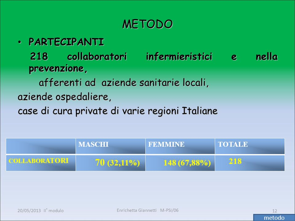 Enrichetta Giannetti M-PSI/06 20/05/2013 II° modulo12 METODO PARTECIPANTI PARTECIPANTI 218 collaboratori infermieristici e nella prevenzione, 218 coll