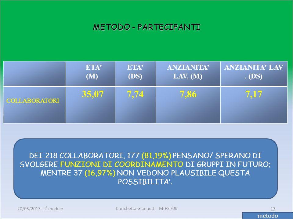 Enrichetta Giannetti M-PSI/06 20/05/2013 II° modulo13 METODO - PARTECIPANTI ETA (M) ETA (DS) ANZIANITA LAV. (M) ANZIANITA LAV. (DS) COLLABORATORI 35,0