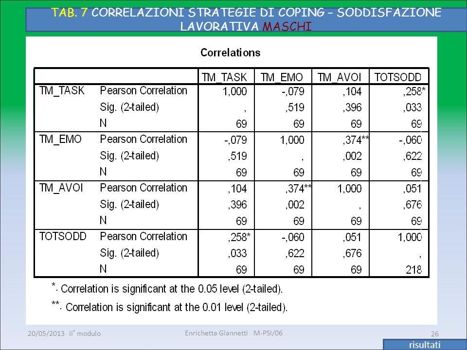 Enrichetta Giannetti M-PSI/06 20/05/2013 II° modulo26 TAB. 7 CORRELAZIONI STRATEGIE DI COPING – SODDISFAZIONE LAVORATIVA MASCHI risultati