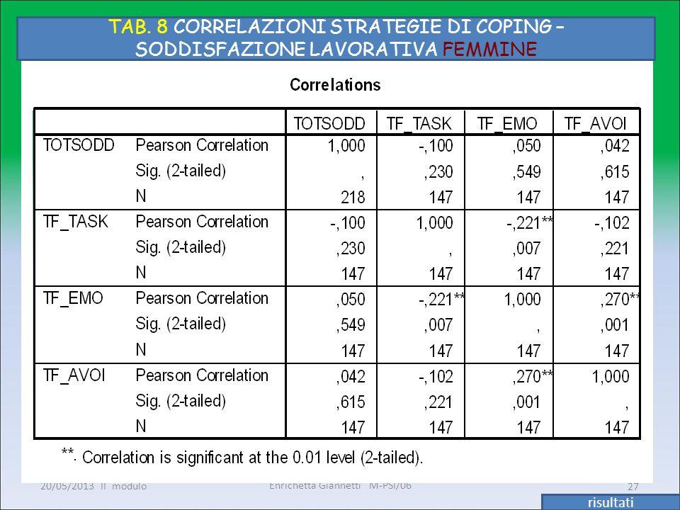 Enrichetta Giannetti M-PSI/06 20/05/2013 II° modulo27 TAB. 8 CORRELAZIONI STRATEGIE DI COPING – SODDISFAZIONE LAVORATIVA FEMMINE risultati