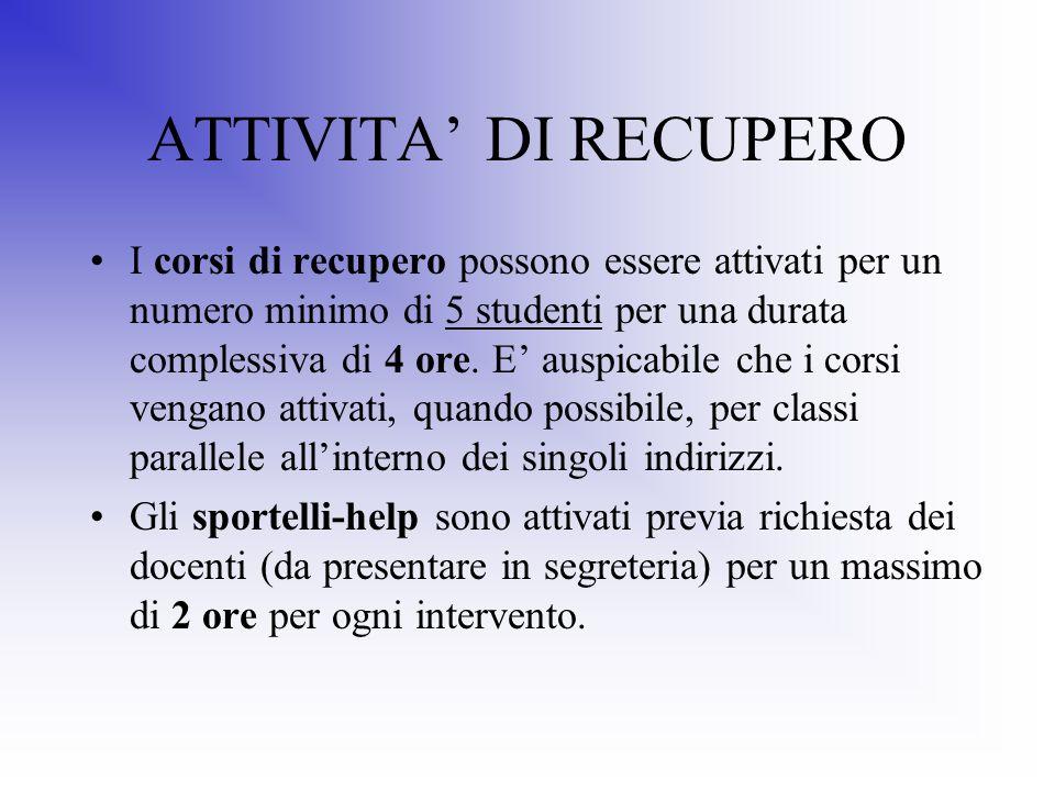 MAPPATURA FUNZIONI E COMPITI SISTEMA DEBITI FORMATIVI EX D.M.