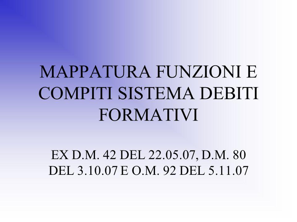 Articolo 1 Finalità della valutazione negli istituti di istruzione secondaria di II grado 1.