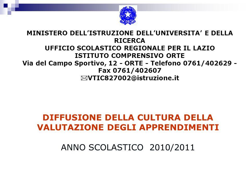 DIFFUSIONE DELLA CULTURA DELLA VALUTAZIONE DEGLI APPRENDIMENTI ANNO SCOLASTICO 2010/2011 MINISTERO DELLISTRUZIONE DELLUNIVERSITA E DELLA RICERCA UFFICIO SCOLASTICO REGIONALE PER IL LAZIO ISTITUTO COMPRENSIVO ORTE Via del Campo Sportivo, 12 - ORTE - Telefono 0761/402629 - Fax 0761/402607 VTIC827002@istruzione.it