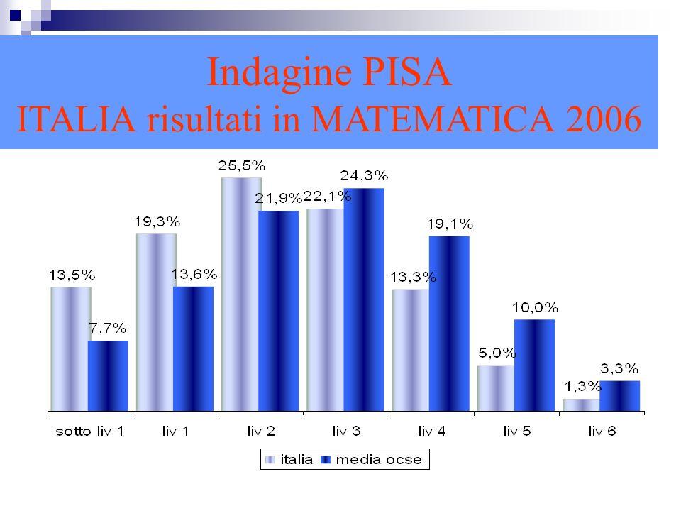 Indagine PISA ITALIA risultati in MATEMATICA 2006