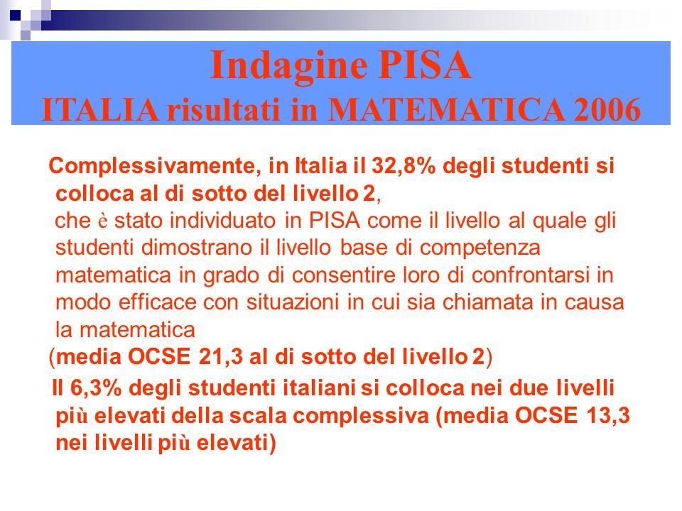 Complessivamente, in Italia il 32,8% degli studenti si colloca al di sotto del livello 2, che è stato individuato in PISA come il livello al quale gli studenti dimostrano il livello base di competenza matematica in grado di consentire loro di confrontarsi in modo efficace con situazioni in cui sia chiamata in causa la matematica (media OCSE 21,3 al di sotto del livello 2) Il 6,3% degli studenti italiani si colloca nei due livelli pi ù elevati della scala complessiva (media OCSE 13,3 nei livelli pi ù elevati) Indagine PISA ITALIA risultati in MATEMATICA 2006