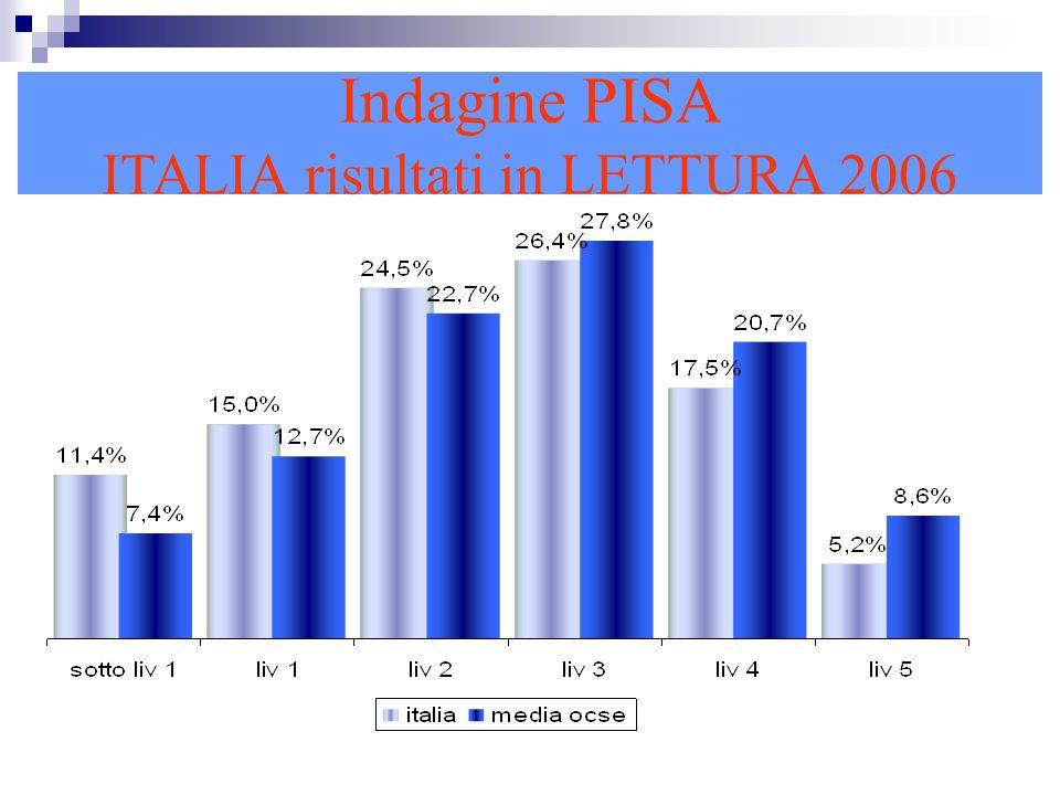 Indagine PISA ITALIA risultati in LETTURA 2006