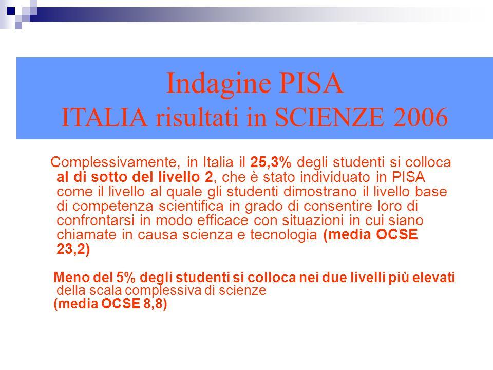 Complessivamente, in Italia il 25,3% degli studenti si colloca al di sotto del livello 2, che è stato individuato in PISA come il livello al quale gli studenti dimostrano il livello base di competenza scientifica in grado di consentire loro di confrontarsi in modo efficace con situazioni in cui siano chiamate in causa scienza e tecnologia (media OCSE 23,2) Meno del 5% degli studenti si colloca nei due livelli più elevati della scala complessiva di scienze (media OCSE 8,8) Indagine PISA ITALIA risultati in SCIENZE 2006