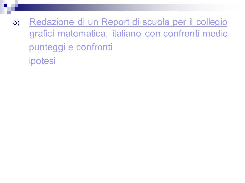 5) Redazione di un Report di scuola per il collegio grafici matematica, italiano con confronti medie punteggi e confronti ipotesi