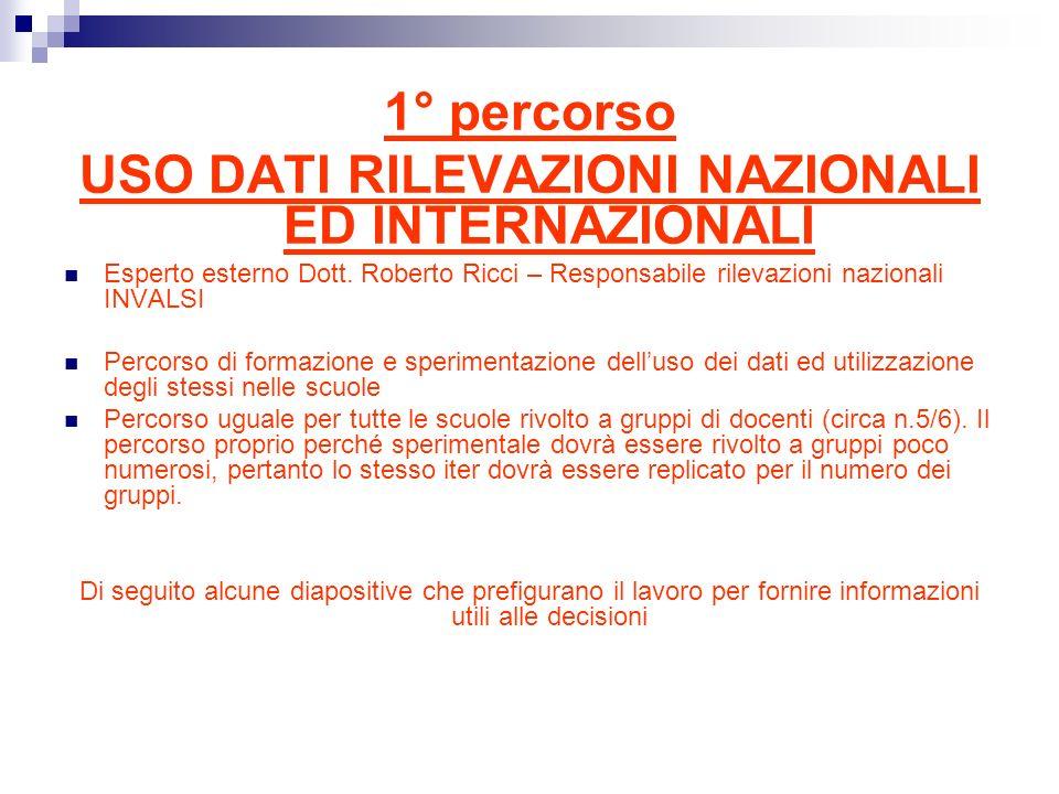 1° percorso USO DATI RILEVAZIONI NAZIONALI ED INTERNAZIONALI Esperto esterno Dott.