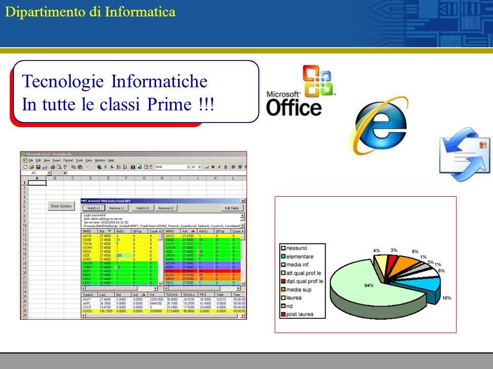 Dipartimento di Informatica Tecnologie Informatiche In tutte le classi Prime !!!