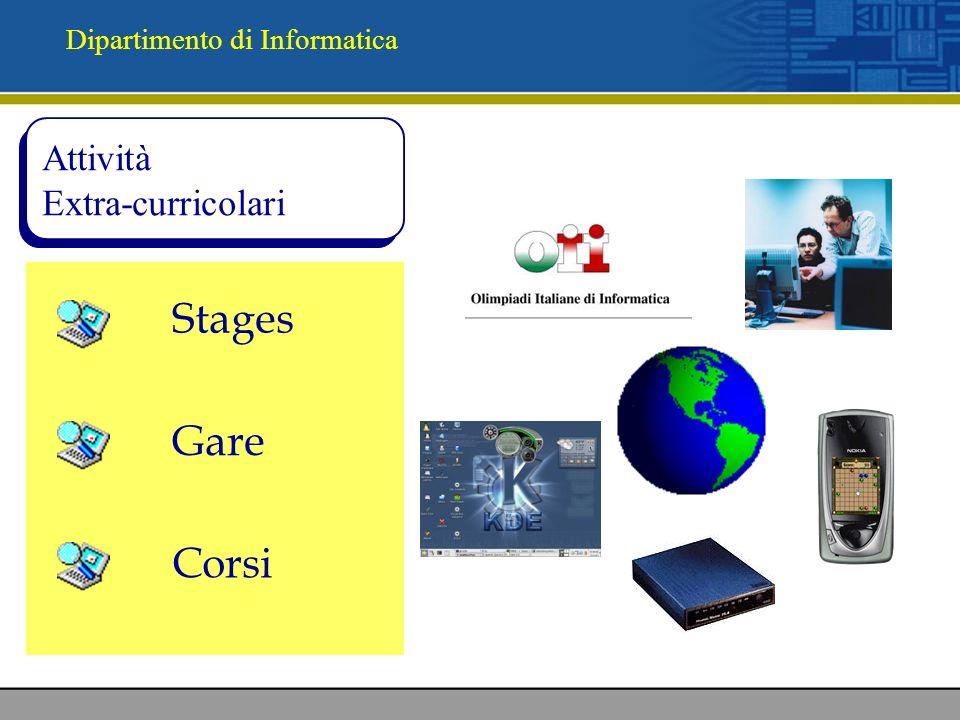 Dipartimento di Informatica Attività Extra-curricolari Stages Gare Corsi
