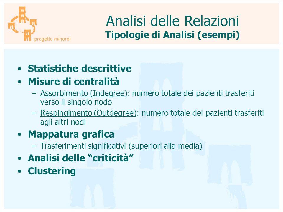 Analisi delle Relazioni Tipologie di Analisi (esempi) Statistiche descrittive Misure di centralità –Assorbimento (Indegree): numero totale dei pazient