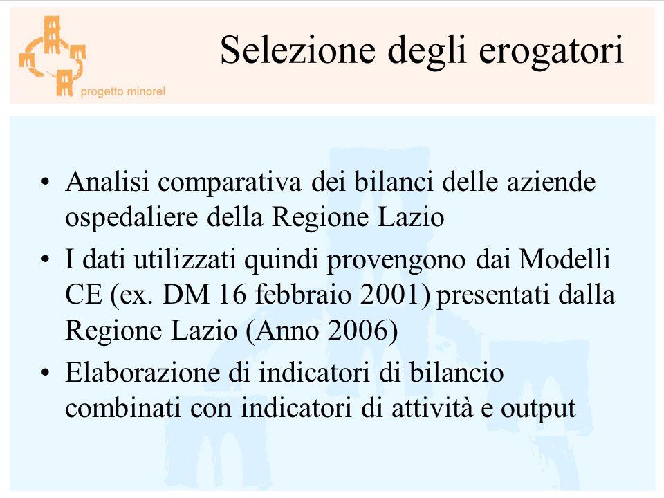 Selezione degli erogatori Analisi comparativa dei bilanci delle aziende ospedaliere della Regione Lazio I dati utilizzati quindi provengono dai Modell