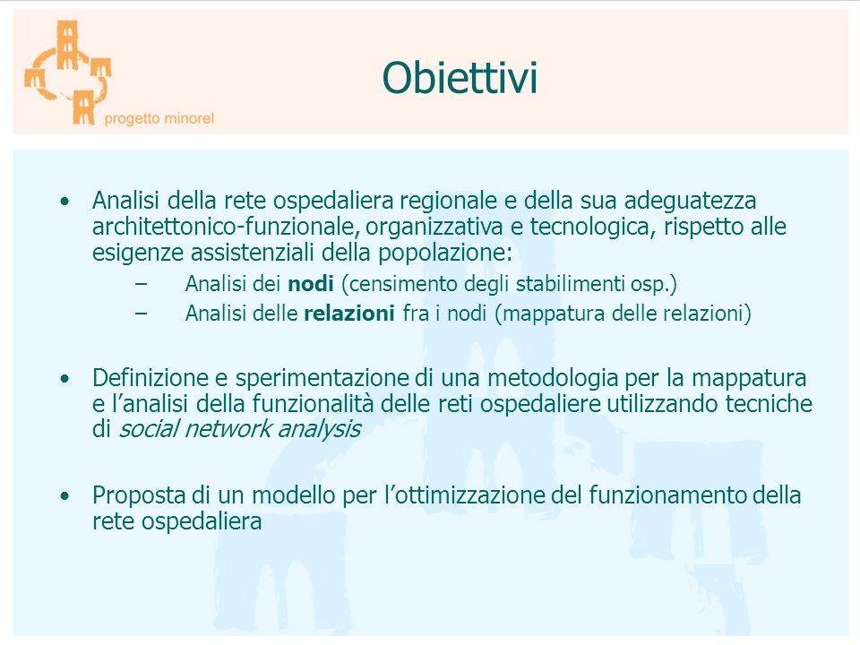 Obiettivi Analisi della rete ospedaliera regionale e della sua adeguatezza architettonico-funzionale, organizzativa e tecnologica, rispetto alle esige