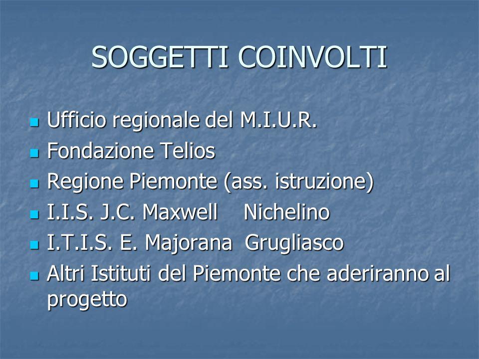 SOGGETTI COINVOLTI Ufficio regionale del M.I.U.R. Ufficio regionale del M.I.U.R. Fondazione Telios Fondazione Telios Regione Piemonte (ass. istruzione