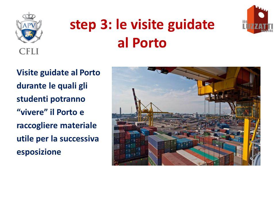 Step 4: diffusione delliniziativa Esposizione c/o Spazioporto di foto, video e cartelloni illustrativi della sicurezza secondo gli studenti