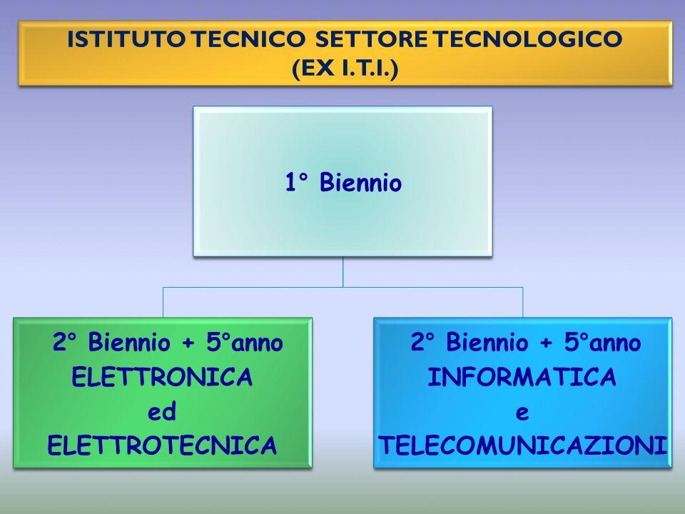 1° Biennio 2° Biennio + 5°anno ELETTRONICA ed ELETTROTECNICA 2° Biennio + 5°anno INFORMATICA e TELECOMUNICAZIONI ISTITUTO TECNICO SETTORE TECNOLOGICO