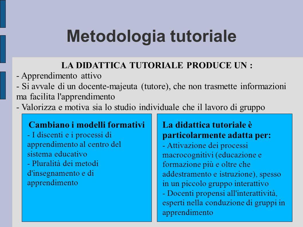 Metodologia tutoriale LA DIDATTICA TUTORIALE PRODUCE UN : - Apprendimento attivo - Si avvale di un docente-majeuta (tutore), che non trasmette informa