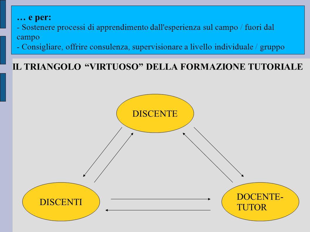 LE METODOLOGIE TUTORIALI PIU COMUNI APPLICABILI A SCUOLA - APPRENDIMENTO PER PROBLEMI - SIMULAZIONE / ROLE PLAYING - CONTRATTI DI APPRENDIMENTO - COUNSELING PEDAGOGICO