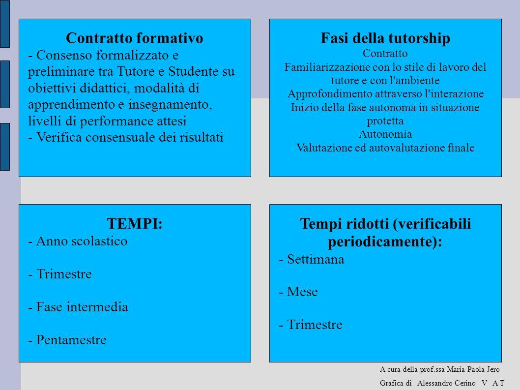 Contratto formativo - Consenso formalizzato e preliminare tra Tutore e Studente su obiettivi didattici, modalità di apprendimento e insegnamento, live