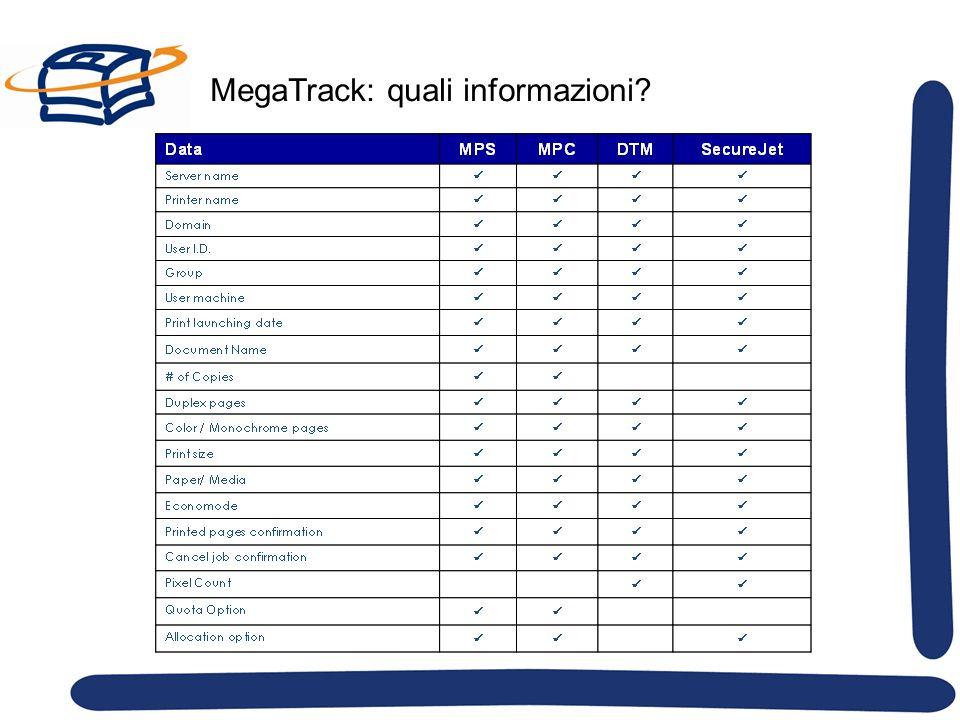MegaTrack: quali informazioni
