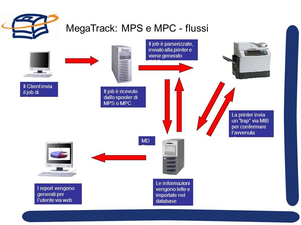 MegaTrack: MPS e MPC - flussi Il Client invia il job di stampa Il job è ricevuto dallo spooler di MPS o MPC Il job è parserizzato, inviato alla printer e viene generato lXML MD S Le informazioni vengono lette e importate nel database I report vengono generati per lutente via web La printer invia un trap via MIB per confermare lavvenuta stampa