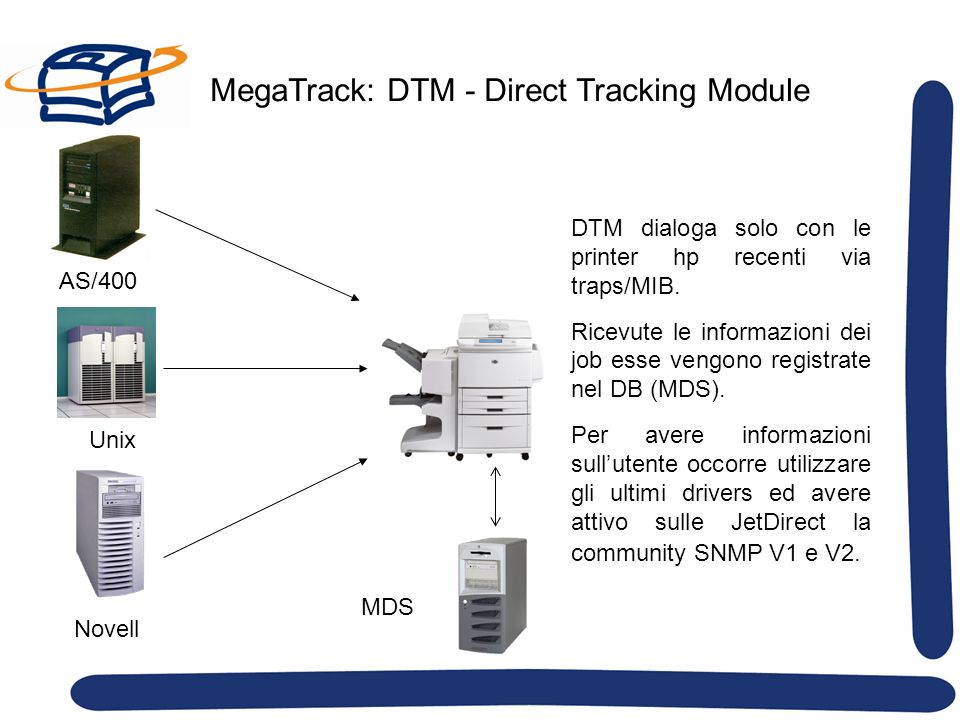 MegaTrack: DTM - Direct Tracking Module AS/400 Unix Novell DTM dialoga solo con le printer hp recenti via traps/MIB.