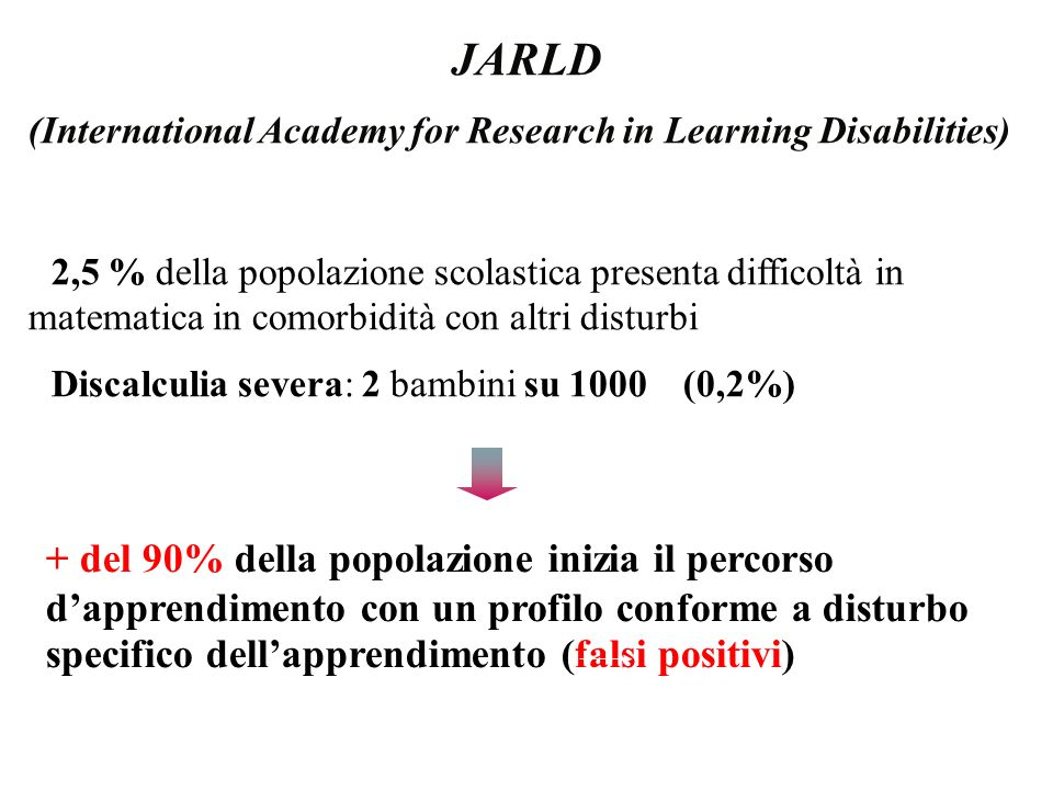 JARLD (International Academy for Research in Learning Disabilities) 2,5 % della popolazione scolastica presenta difficoltà in matematica in comorbidit