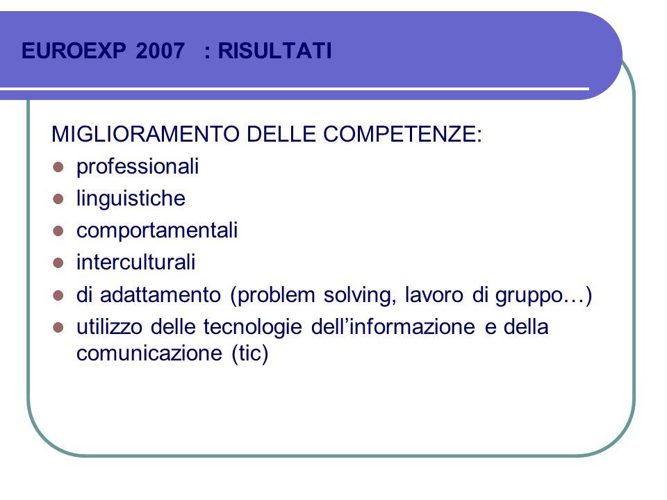 EUROEXP 2007 : RISULTATI MIGLIORAMENTO DELLE COMPETENZE: professionali linguistiche comportamentali interculturali di adattamento (problem solving, la