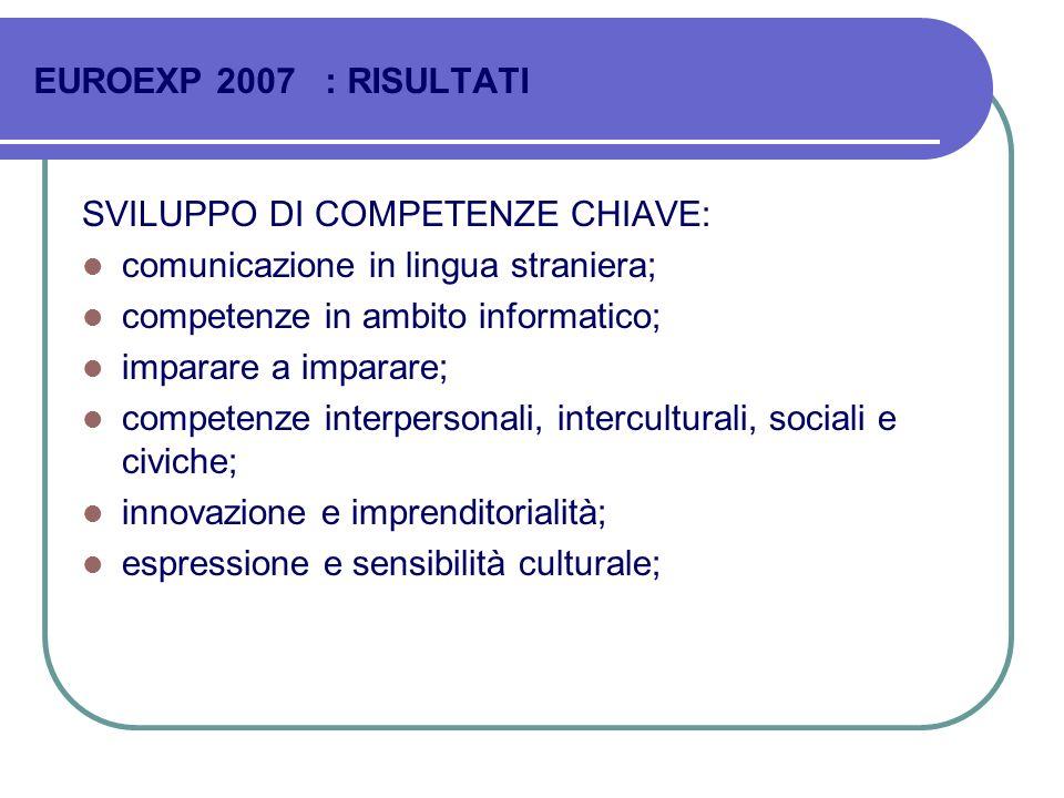 SVILUPPO DI COMPETENZE CHIAVE: comunicazione in lingua straniera; competenze in ambito informatico; imparare a imparare; competenze interpersonali, in
